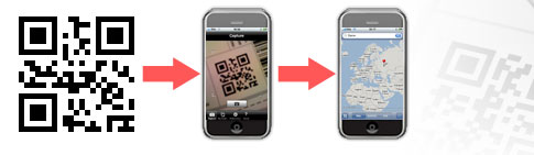iMatrix lector de QR-Codes para iPhone