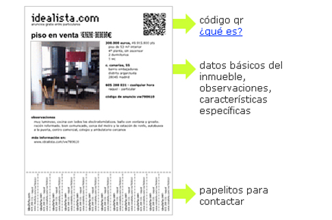 idealista.com using QR-Codes